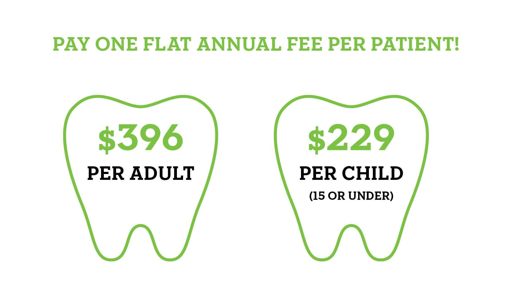 Park Dental Care Package Pricing